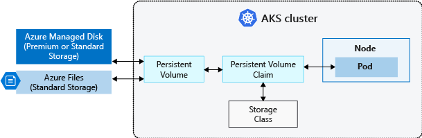 persistent-volume-claims